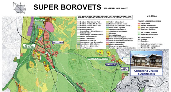 Super Borovets Masterplan Layout. Categorisation of Development Zones. Chamkoria Chalets and Apartments