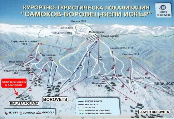Super Borovets Plan